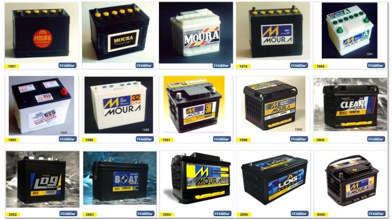 Evolução Baterias Moura